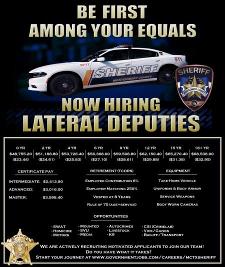 MoCo Sheriff's Office Hiring